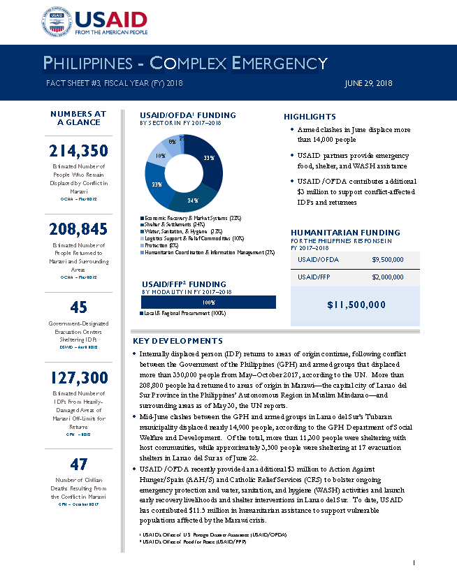 Philippines Complex Emergency Fact Sheet #3 FY18 June 29, 2018