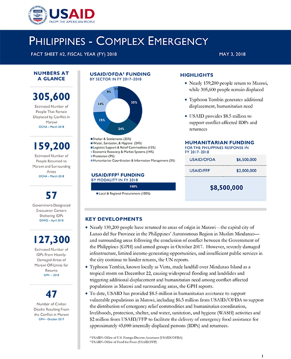 Philippines Complex Emergency Fact Sheet #2 - 05-03-2018