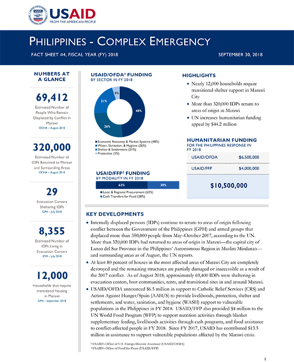 Philippines Complex Emergency Fact Sheet #4 - 09-30-2018