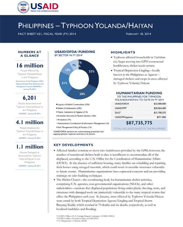 Philippines Typhoon Yolanda / Haiyan Fact Sheet #21 - 02-18-2014