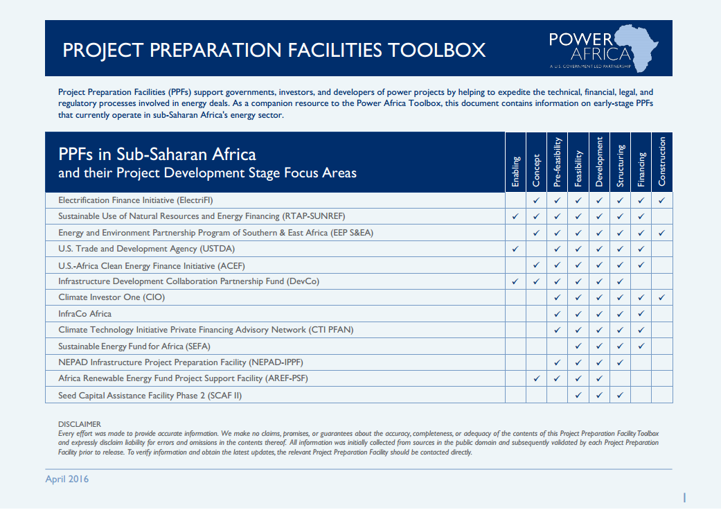 Power Africa Project Preparation Facilities Toolbox