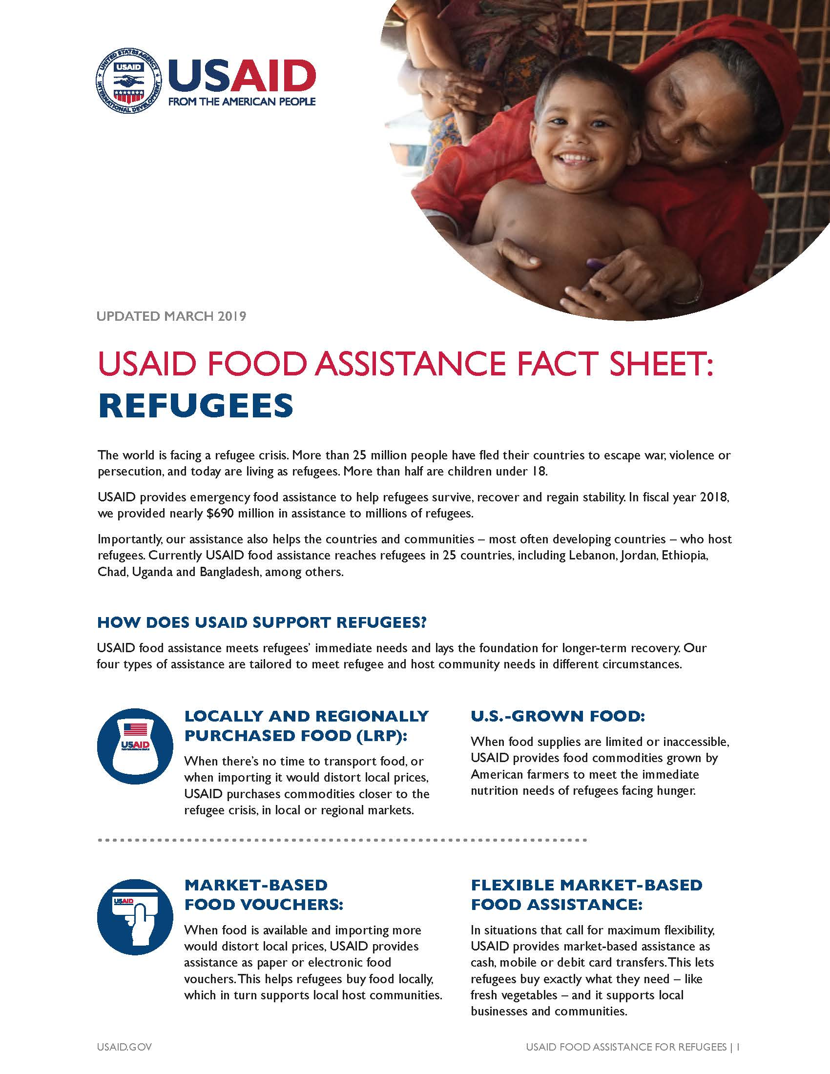 Food Assistance Fact Sheet - Supporting Refugees