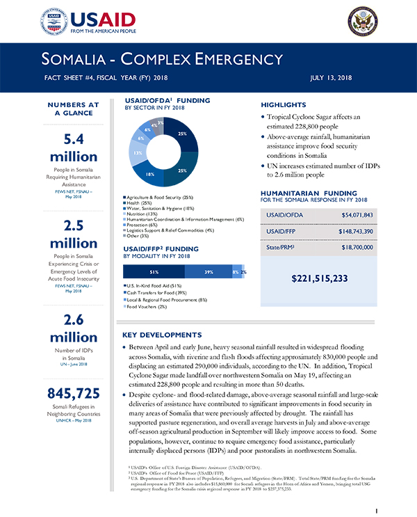 Somalia Complex Emergency Fact Sheet #4 - 07-13-2018