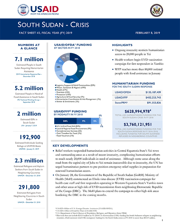 South Sudan Crisis Fact Sheet 3 02 08 2019