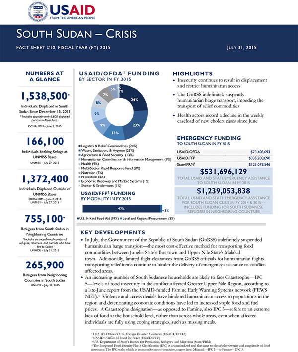 South Sudan Crisis Fact Sheet #10 - 07-31-2015