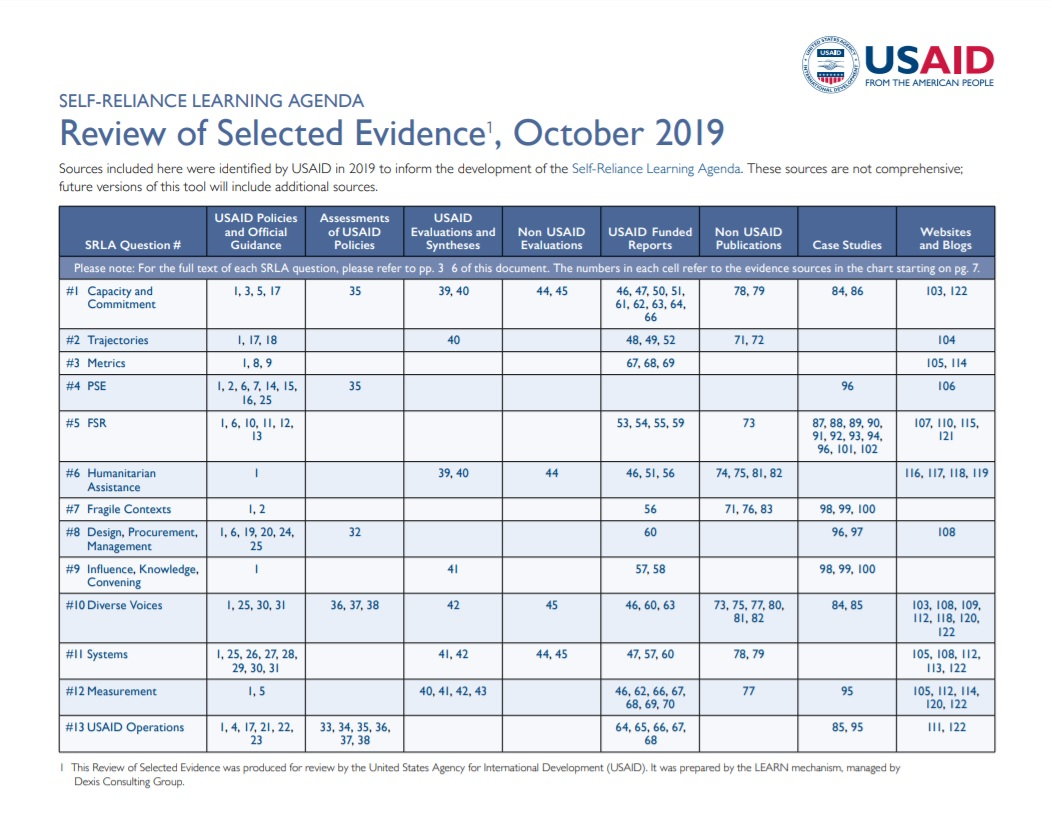 SRLA Review of Selected Evidence