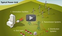 Watch: Electricity 101 video