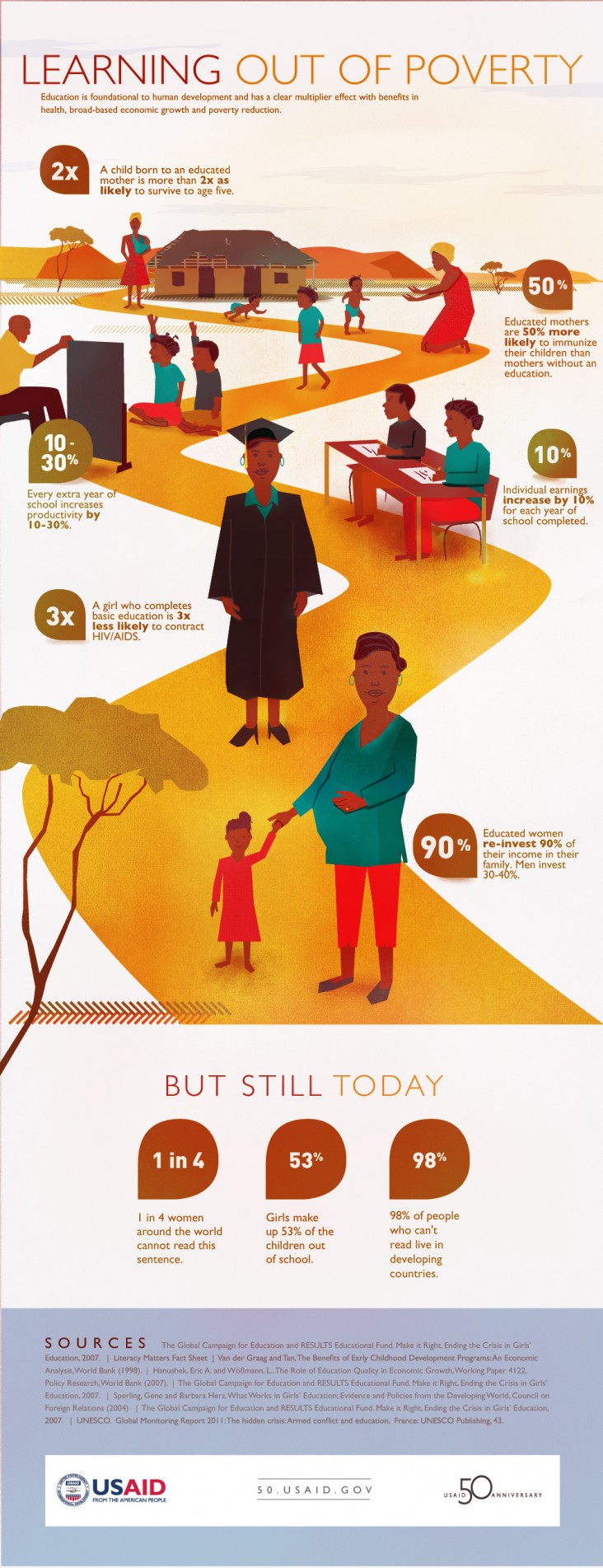 Infographic: Learning out of Poverty