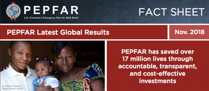 PEPFAR Fact Sheet. PEPFAR Latest Global Results, November 2018. PEPFAR has saved over 17 million lives through accountable, transparent, and cost-effective investments.