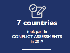 7 countries took part in CONFLICT ASSESSMENTS in 2019