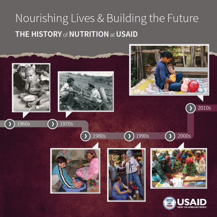 Nourishing Lives & Building the Future THE HISTORY of NUTRITION at USAID