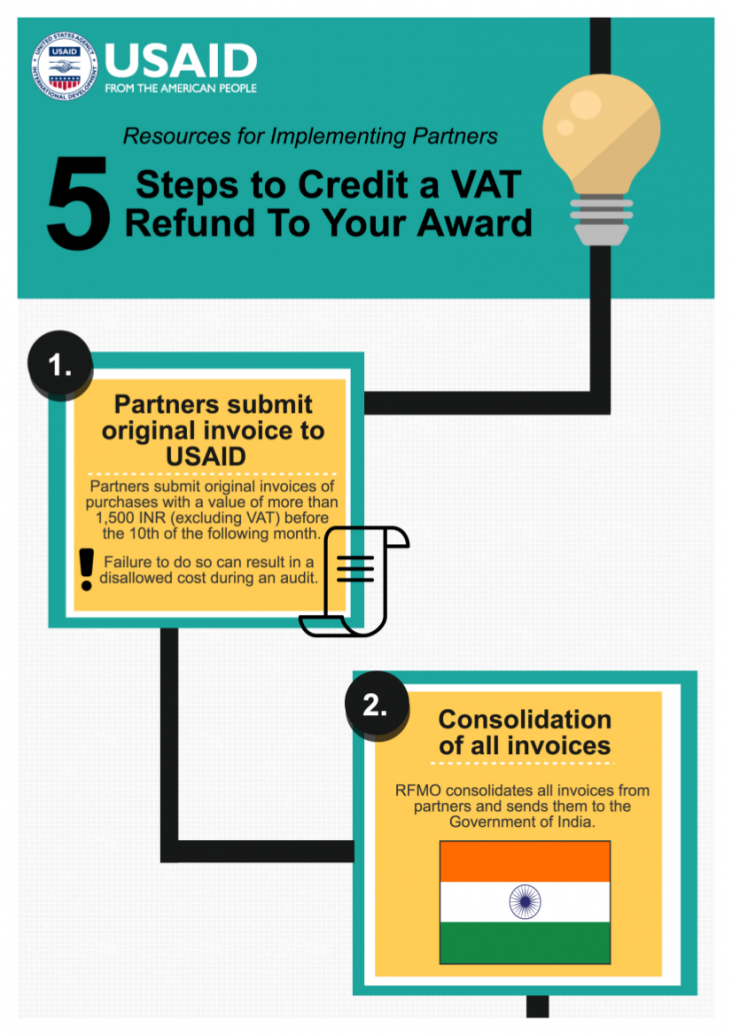 5 Steps to Credit a VAT Refund to Your Award - page 1