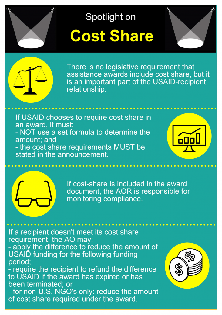 Infographic: What's the difference between Cost Share, Program Income and Leverage? Page 2