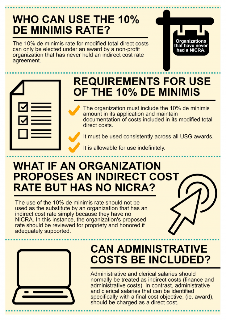 Infographic When Can An Organization Use The 10 De Minimis Rate
