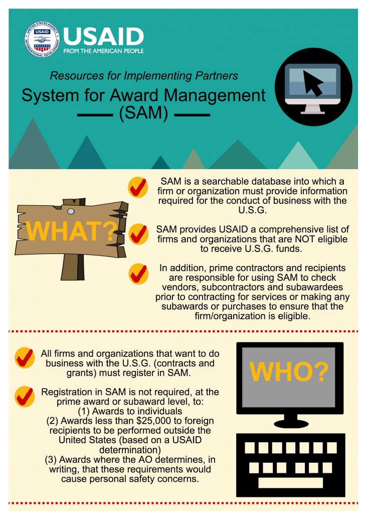 Infographic: System for Award Management (SAM) - Page 1