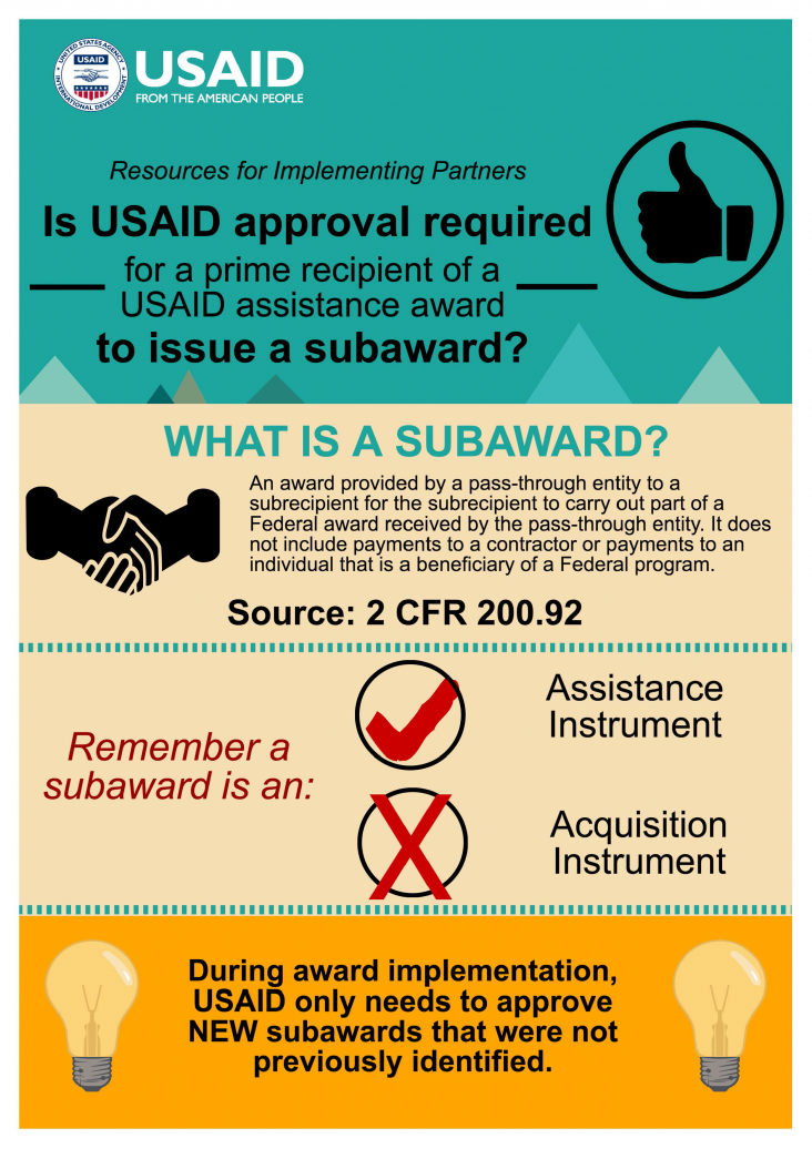 Infographic: Is USAID approval required for a prime recipient of a USAID assistance?