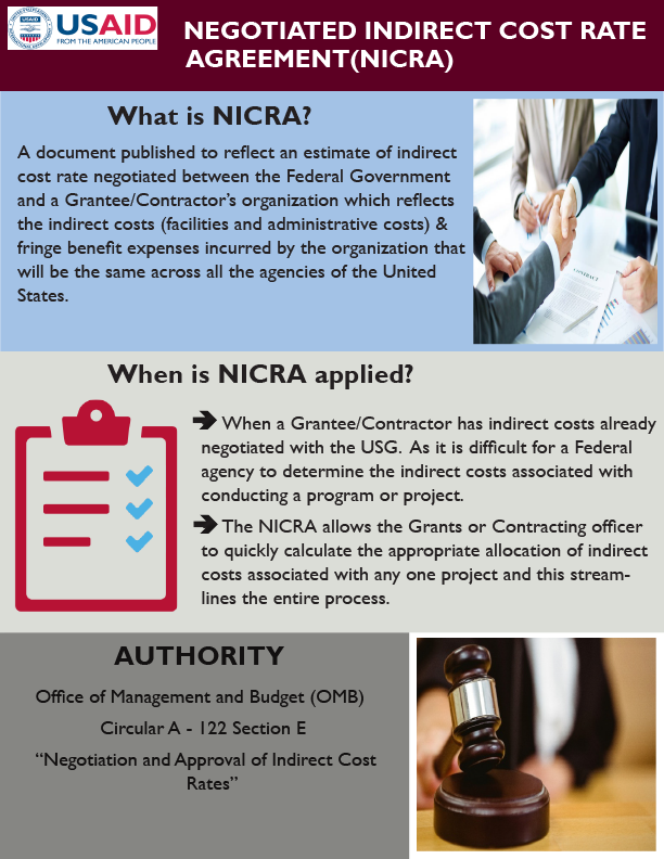 Infographic: NEGOTIATED INDIRECT COST RATE AGREEMENT(NICRA)