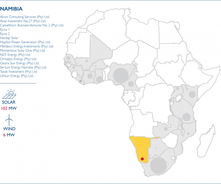 Namibia Power Africa Transactions | Power Africa | U S