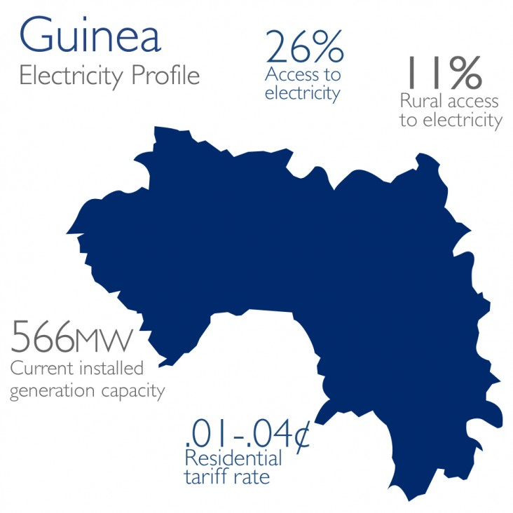Power Africa Guinea Map