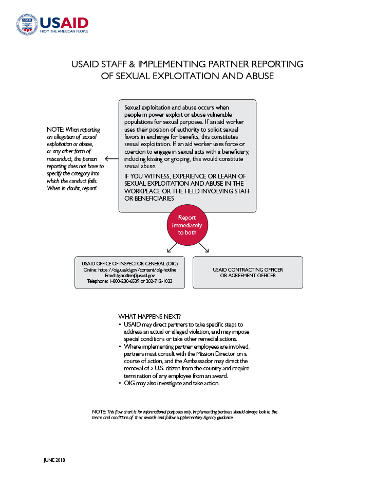 Abuse And Exploitation Of People With Developmental >> Flowchart Usaid Staff Implementing Partner Reporting Of Sexual
