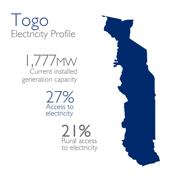 Power Africa In Togo Power Africa U S Agency For