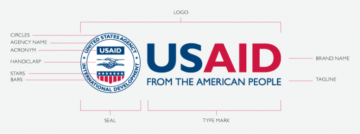 The USAID logo is the graphic representation of the U.S. Agency for International Development.