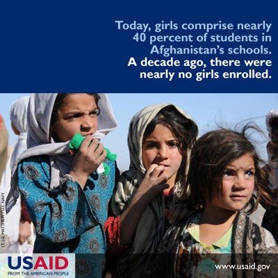 Today, girls comprise nearly 40 percent of students in Afghanistan's schools. A decade ago there were nearly no girls enrolled.