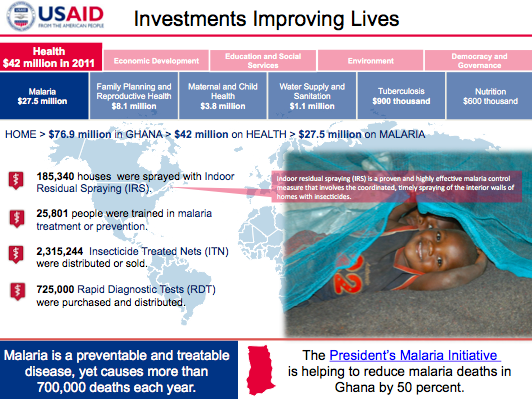 Infographic: Investments Improving Lives