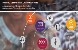 Cover of Driving Demand for Chlorhexidine publication.