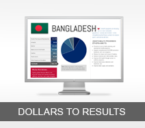 Dollars to Results tout - Bangladesh