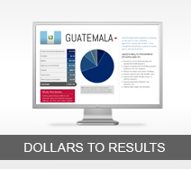 Dollars to Results tout - Guatemala