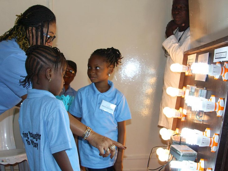 Girls learn about the energy consumption of various types of lighting.