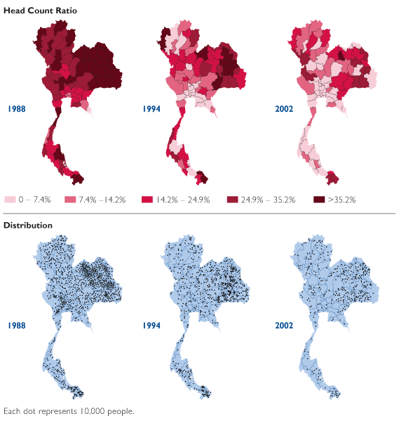 FIGURE 1. Thailand Poverty Head Count Ratio and Distribution by Province
