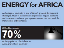 Energy for Africa Infographic