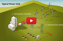 Power Africa video: Electricity 101