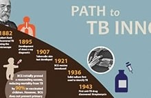World TB Day 2013 Infographic Small