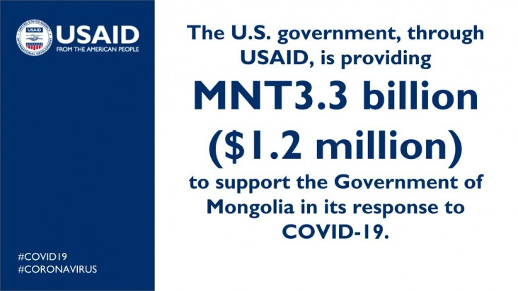 U.S., Mongolia Partner to Combat COVID-19 in Mongolia