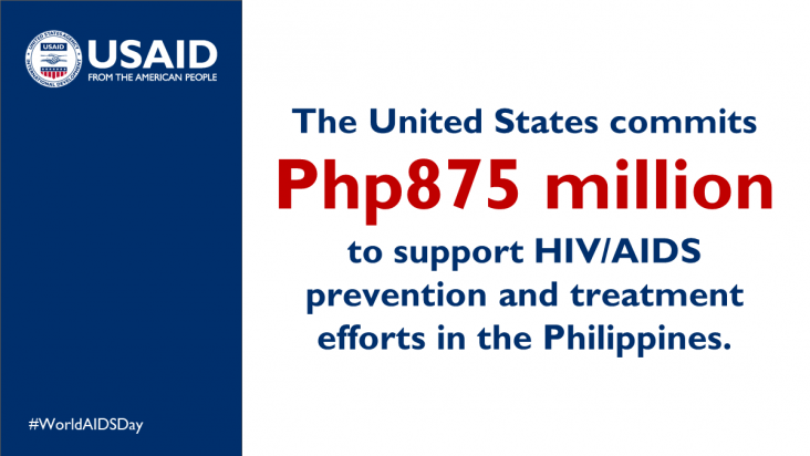 United States Commits Php875 Million to Support GPH HIV/AIDS Prevention and Treatment Efforts