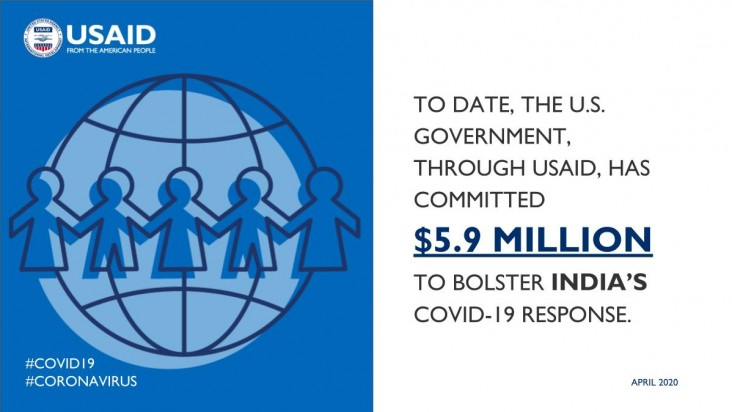 To date, the U.S. government, through USAID, has committed $5.9 million to bolster India's COVID-19 response