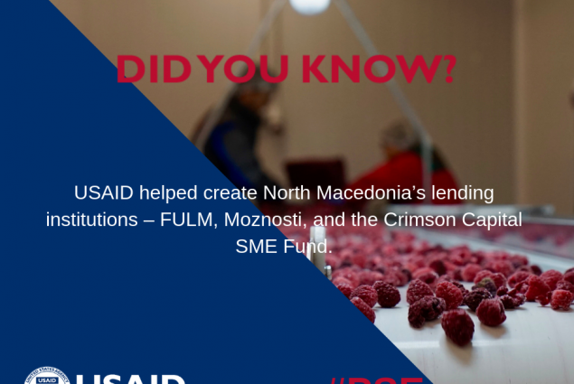 Did you know that USAID helped create North Macedonia's lending institutions - FULM, Mozhnosti and the Crimson Capital SME Fund?