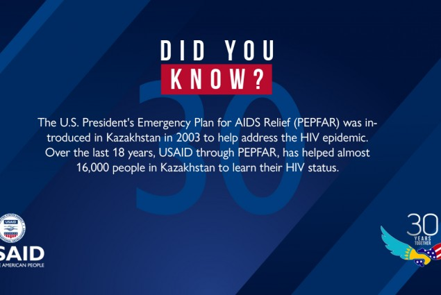 Did You Know? AIDS Relief