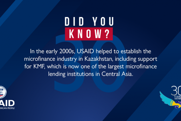 In the early 2000s, USAID helped to establish the microfinance industry in Kazakhstan, including support for KMF, which is now one of the largest microfinance lending institutions in Central Asia.