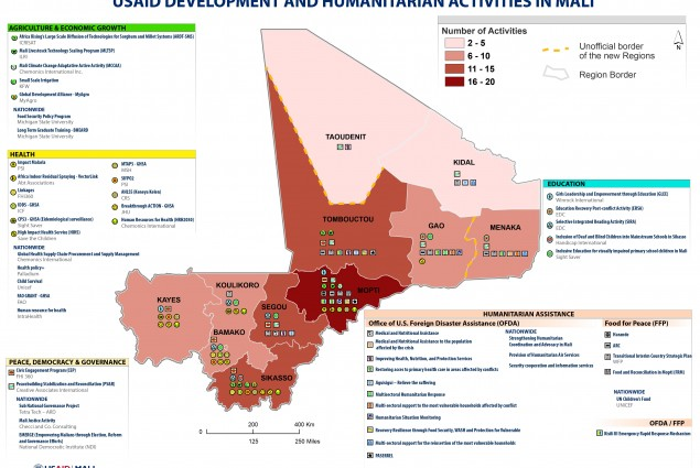 USAID Development and Humanitarian Activities in Mali - April 2020