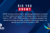 USAID has been instrumental in developing Kazakhstan's transition to a free market economy since its independence from the Soviet Union in 1991. With USAID assistance, Kazakhstan adopted international accounting standards, privatized state-owned assets, and opened stock and bond markets in 1999.