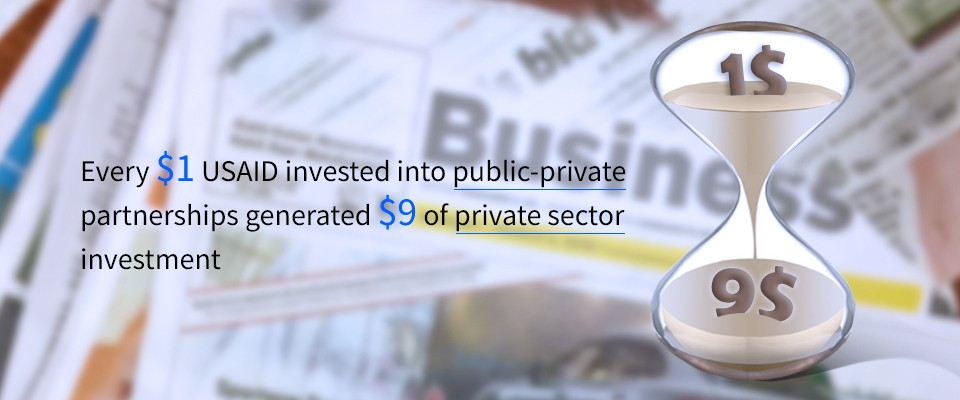 Every $1 USAID invested into public-private partnerships generated $9 of private sector investment