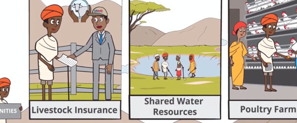 animated image on building resilience in East Africa. The image displays graphics for livestock insurance, shared water resources and poultry farming
