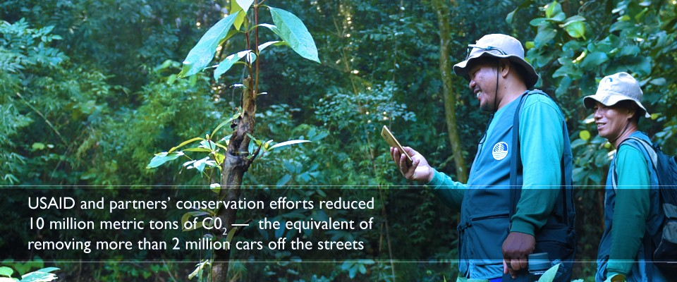 USAID and partners' conservation efforts reduced 10 million metric tons of carbon dioxide —  the equivalent of removing more than 2 million cars off the streets.
