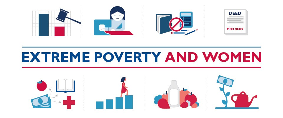 Infographic: Extreme Poverty and Women