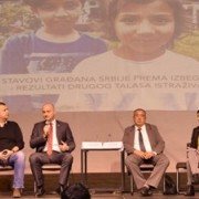 Serbian Citizens Continue to Empathize with Refugees and Migrants