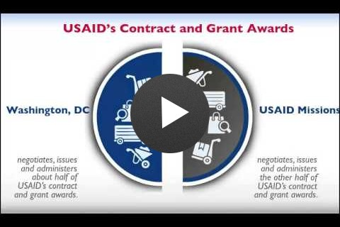 Three Ways to Partner with USAID